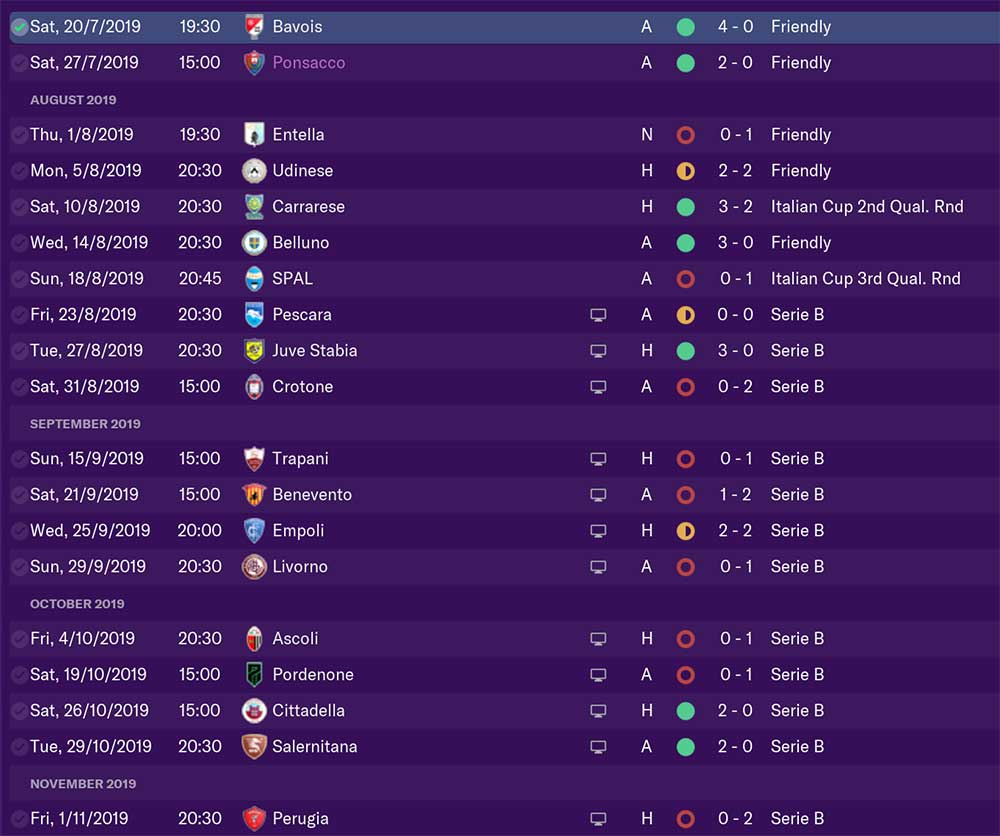 Pisa's run of results up to my takeover.